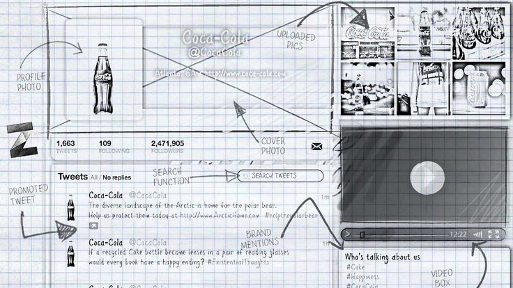 The Twitter Redesign We Would All Love To See #twitter #UI #design #layout #sketch #wireframe
