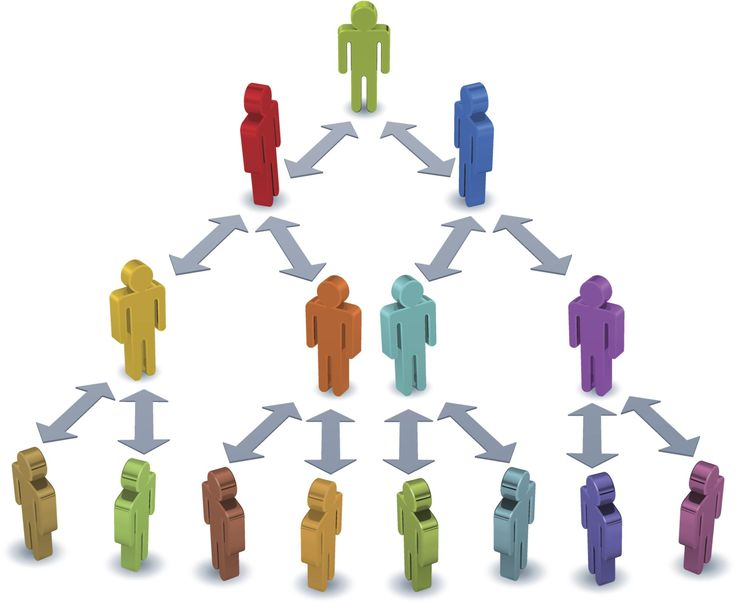 10 tips to build a profitable and successful multi-level marketing MLM direct sales business from the beginning.