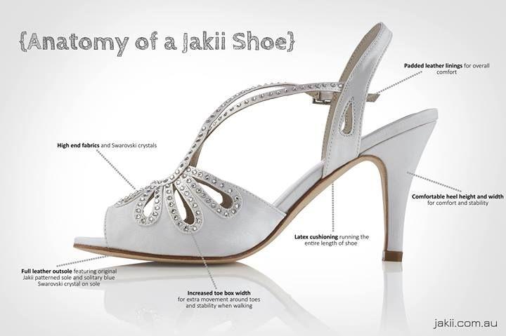Anatomy of a #Jakii Shoe. #shoelove