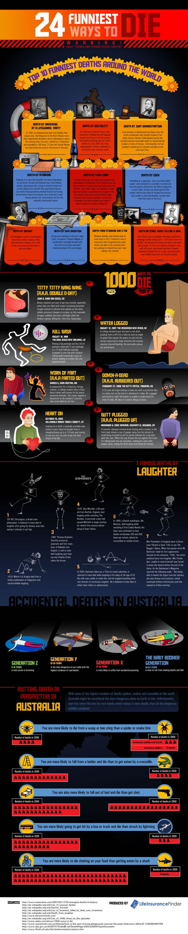 203 best Awesome Infographics images on Pinterest