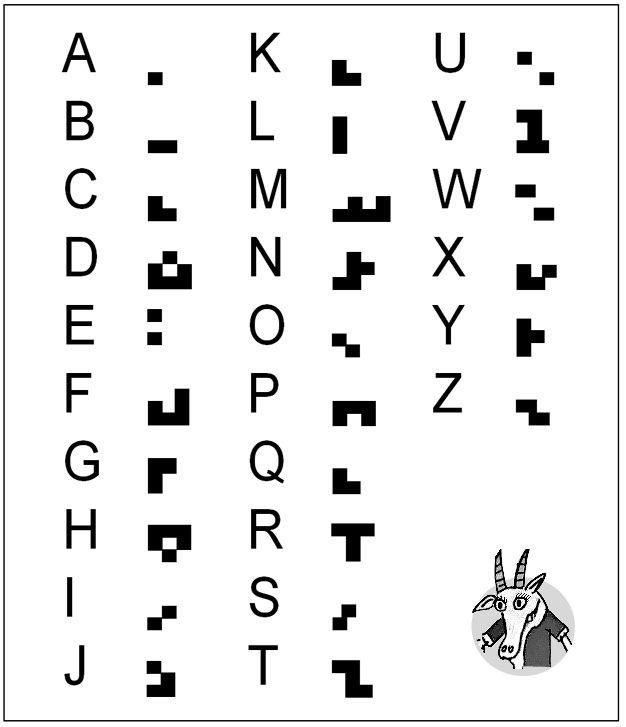 Pixelalphabet, Bildpunktecode