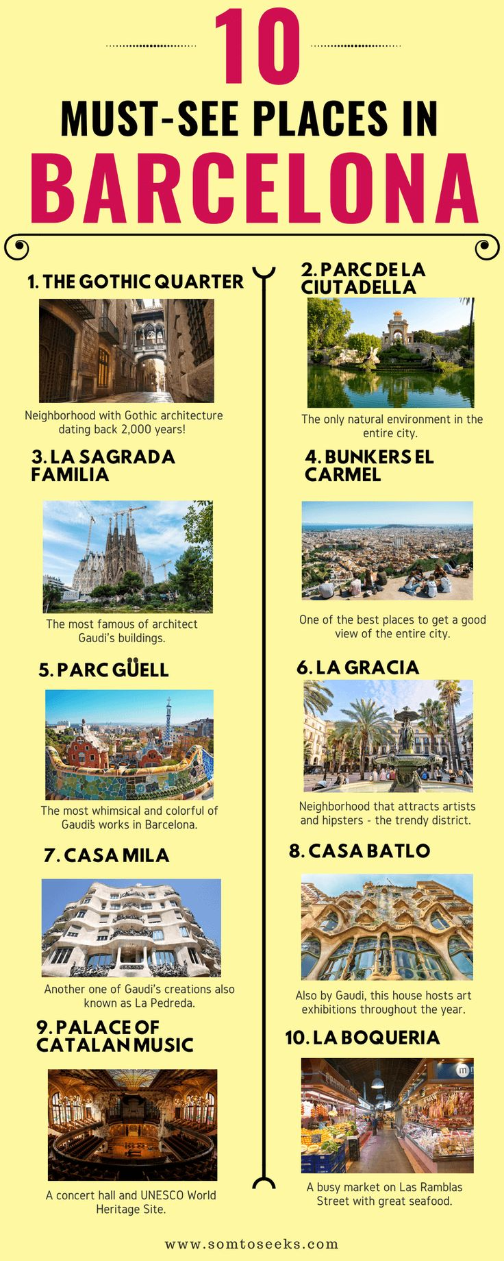 Barcelona Spain Travel Tips I Here are 10 of the best things to do in Barcelona….