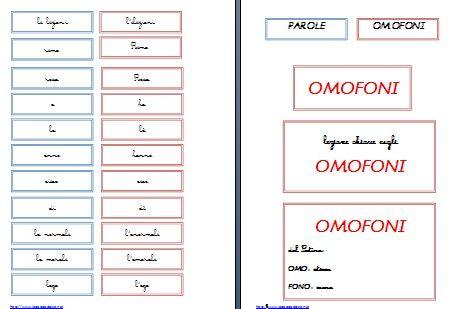 presentazione ed esercizio sugli OMOFONI