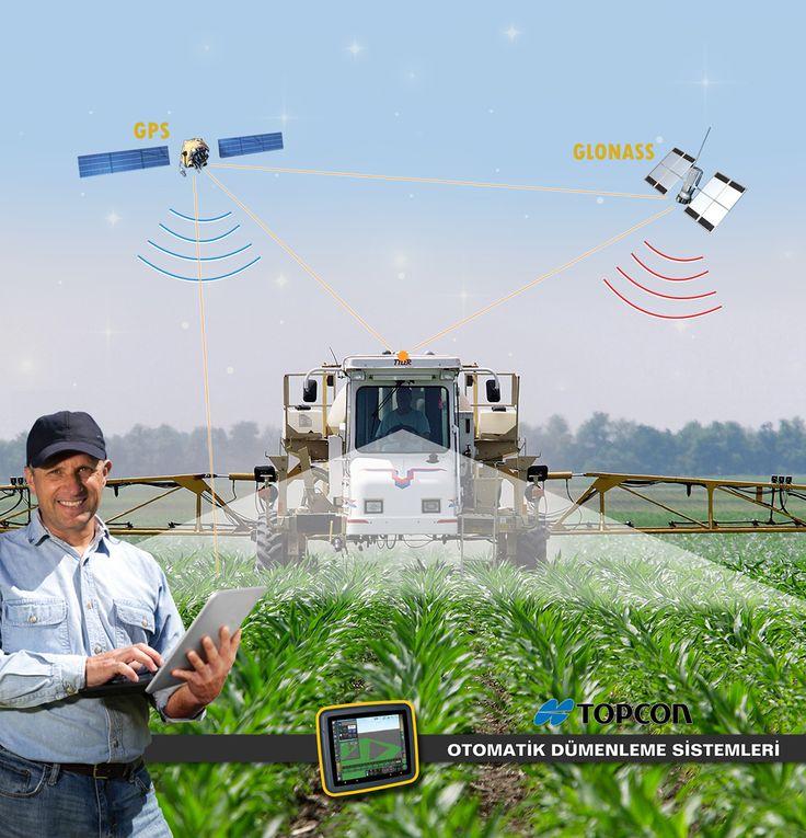 TOPCON  Precision Agriculture / Fuar Tanıtım Görseli #Topcon #Agriculture