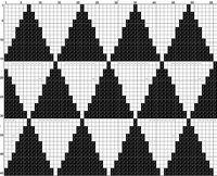 Triforce-iltalaukku