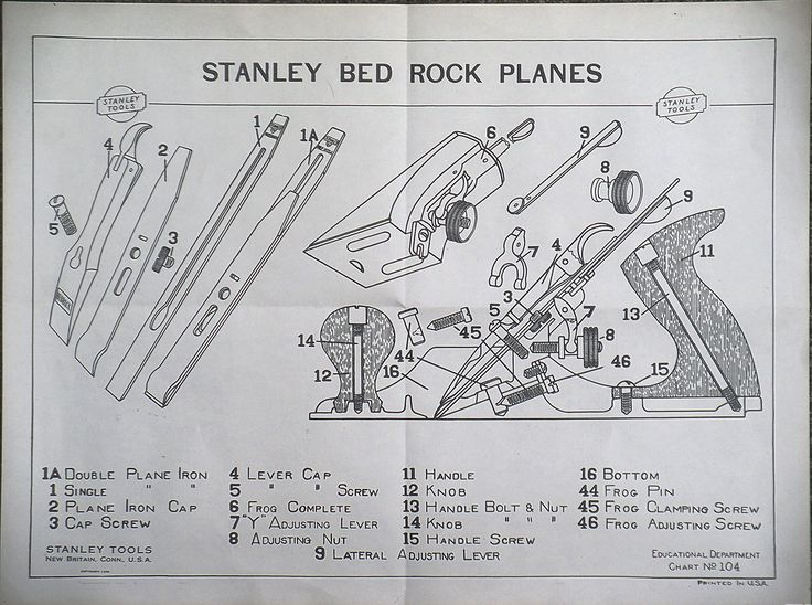 STANLEY BED ROCK PLANES Educational Chart No. 104   by Ljotulfson