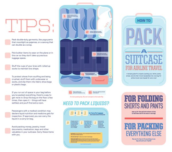 How to Pack a Suitcase. #tips