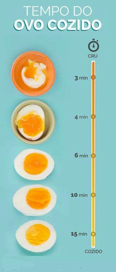 Como cozer 1 ovo