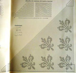 crochet em revista: Flor de lis