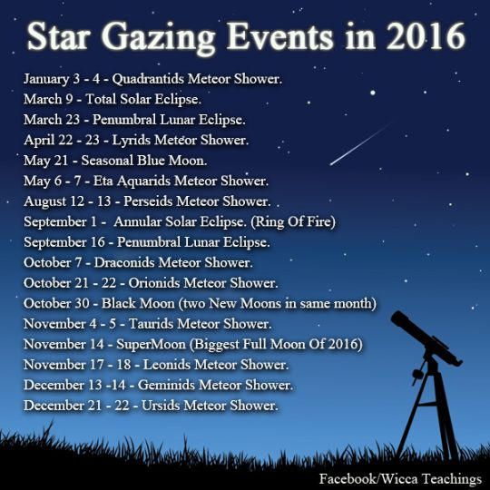 Star things this year