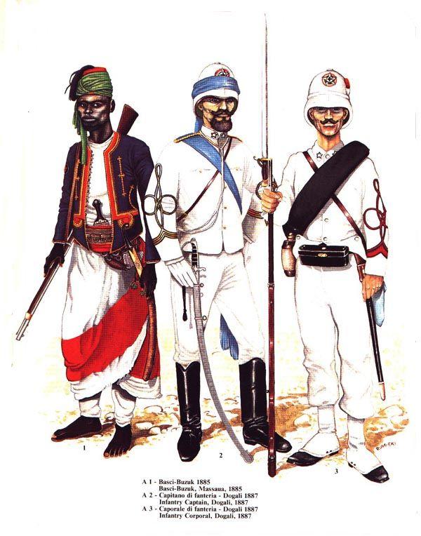 Regio Esercito - Italian colonial army 1885