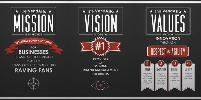 VendAsta Mission Vision Values