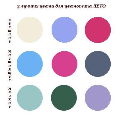 Новости - Цветотип ЛЕТО