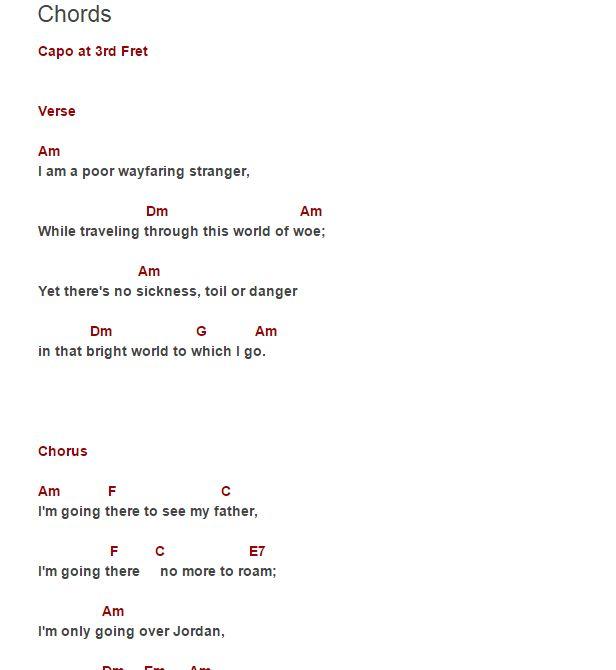 12 best Ukulele Lessons images on Pinterest | Lyrics, Music lyrics ...