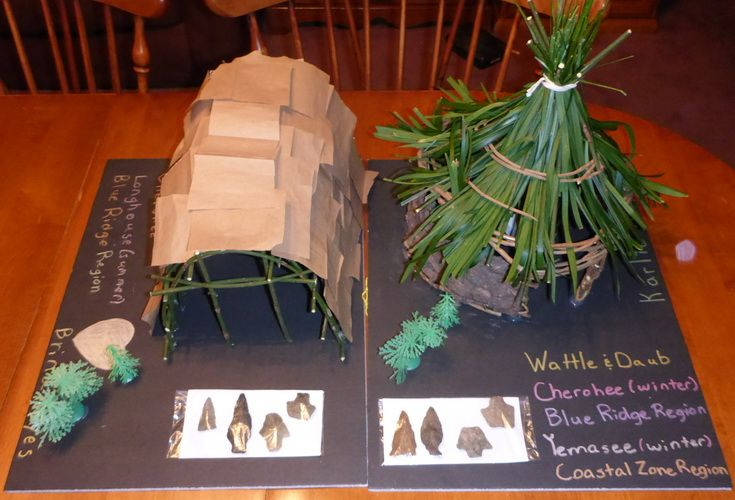 Native American Homes – Extra Credit School Project