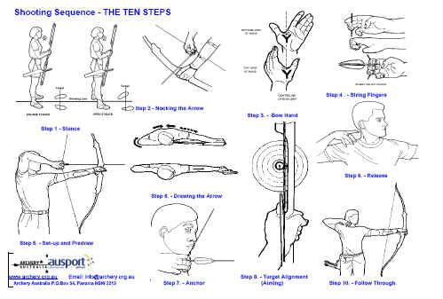 bow tuning | ... fine tuning your compound bow paper tuning paper tuning will work