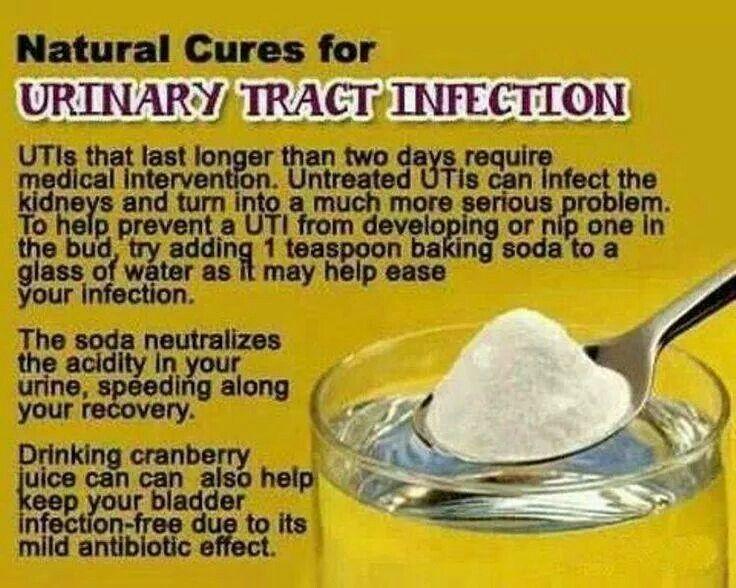Natural Remedy Uti Baking Soda