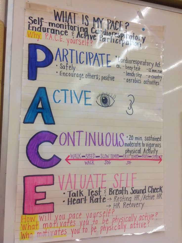HPE Merritt: Health and Physical Education: Feeling Fit: Monitoring Intensity Levels