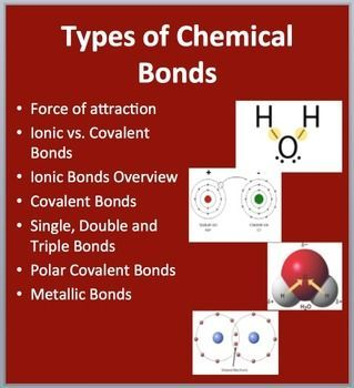 This Types of Chemical Bonds lesson package includes 27 slides. The lesson begins by looking Ionic and Covalent Bonds indepth. Within the covalent bonds section of the lesson, the resource looks at single, double and triple bonds as well as polar covalent and metallic bonds. The lesson contains diagrams, examples and explanations. It includes the lesson (student and teacher versions of the PowerPoint) and a student lesson handout as a word document which follows the PowerPoint.