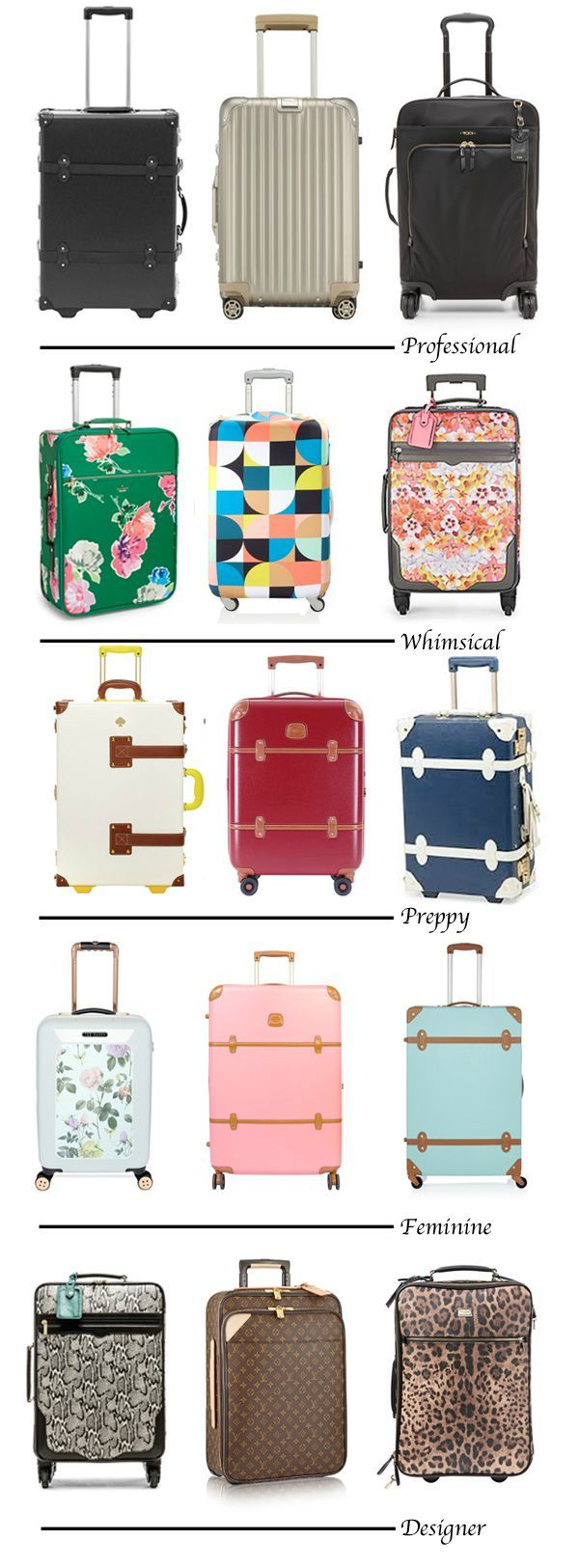 Stylish carry on luggage for every budget. If you're in the market for a cute, trendy suitcase, then this round up is for you!