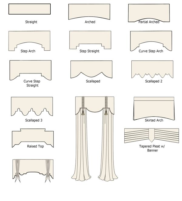 Interior design cheat sheet. Excellent site for info on curtains, rugs, table sizes, etc.