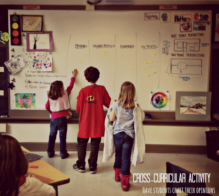 Teaching students to choose the right medium - common core connection