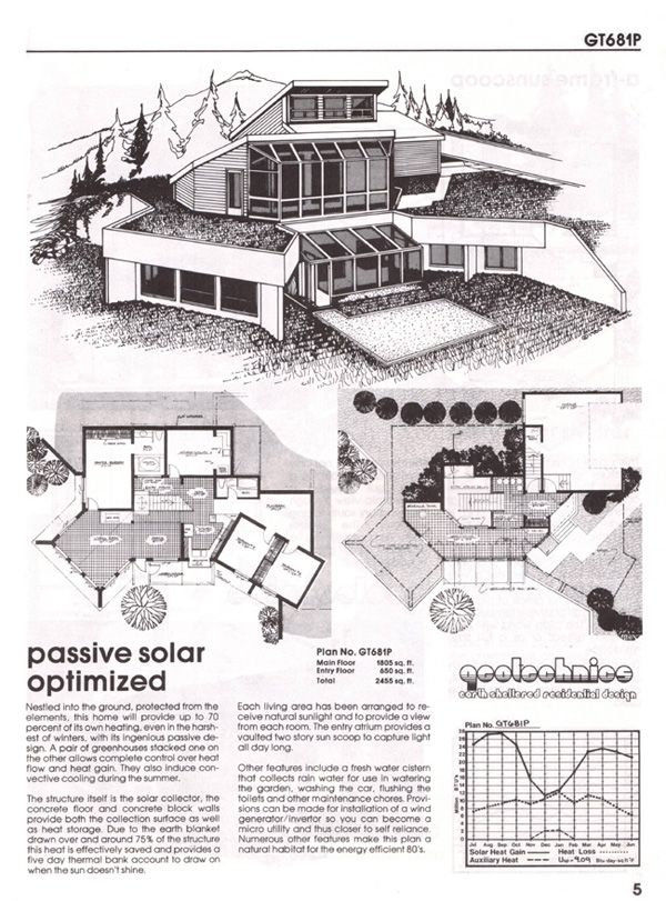 passive solar side section perspective no link herejust the graphic on the land pinterest passive solar solar and architecture - Fjord Solar Home Plans