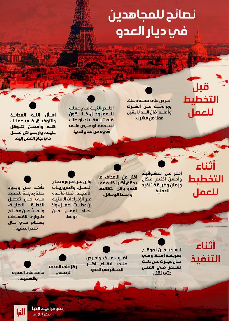 #إنفوغرافيك #النبأ105 نصائح للمجاهدين في ديار العدو