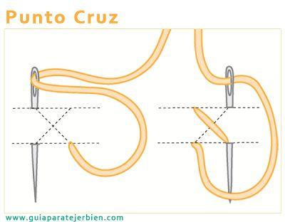 Guía Para Tejer Bien: http://www.guiaparatejerbien.com/2008/07/puntos-bsicos-de-bordado.html