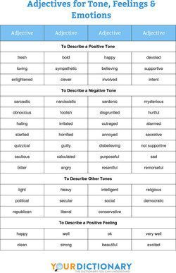 adjectives to describe an essay Describing a place essay writing worksheets task write an essay describing the place and what you like to do adjectives game.