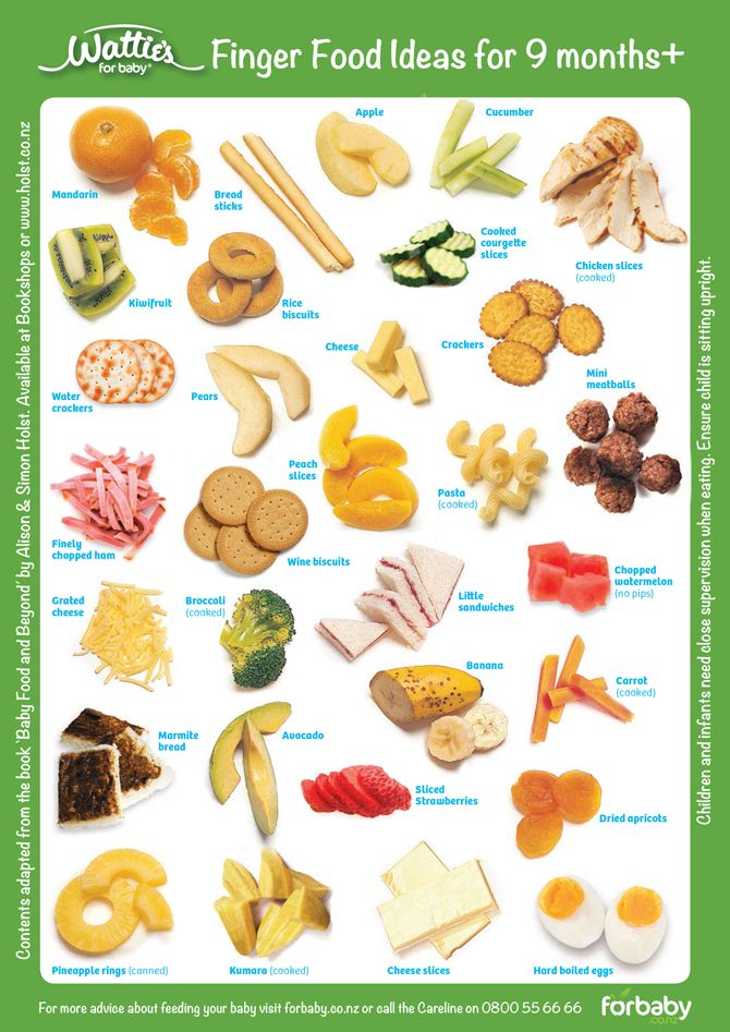 29 best baby images on pinterest baby foods baby meals and finger food ideas for baby at a glance forumfinder Images