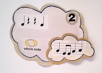 Musical clouds on the ceiling: Music Cloud, Ceilings Cloud, Music Ideas, Elementary Music, Neat Ideas, Musicclassroom, Music Rooms, Classroom Ideas, Music Classroom