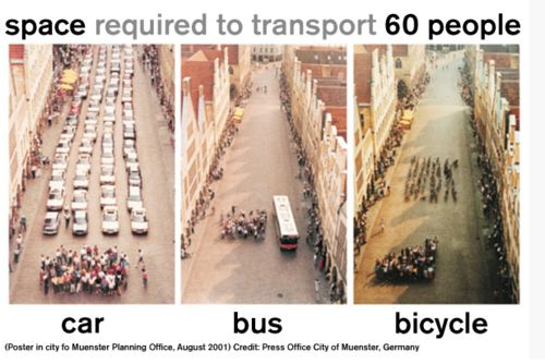 Copenhagenize.com - Bicycle Culture by Design
