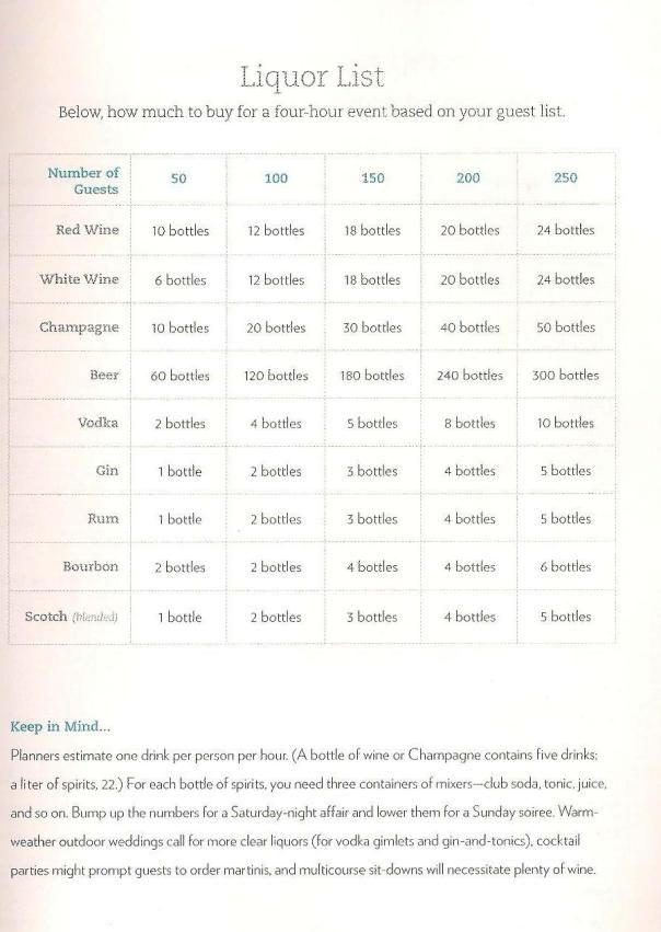calculating bar glasses for wedding - Bing Images