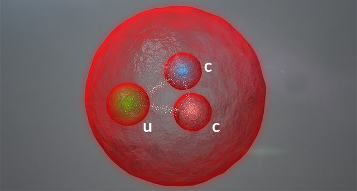 Scientists with the LHCb experiment near Geneva have found a new particle (illustrated) that has two heavy quarks, known as charm quarks, and one up quark. ~~ Daniel Dominguez/CERN