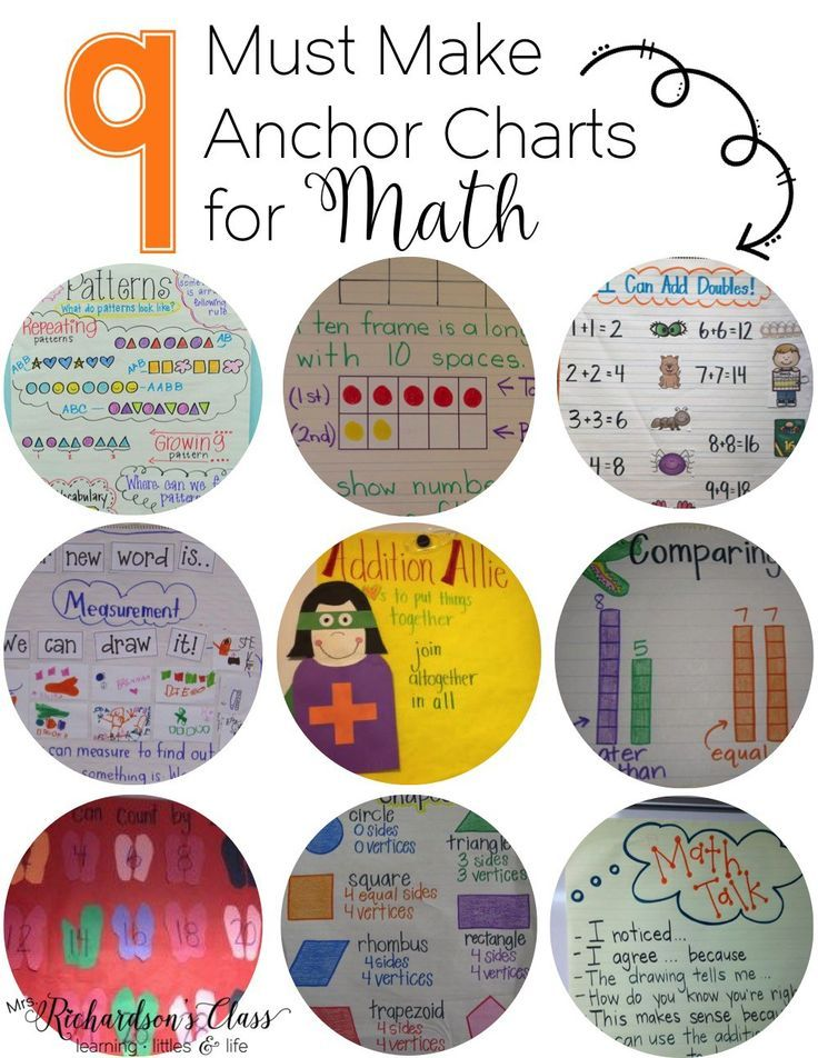 9 Must Make Anchor Charts for Math for kindergarten, first grade, and even second grade!