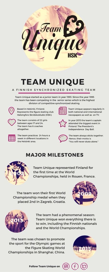 About Team Unique — a finnish synchronized skating team