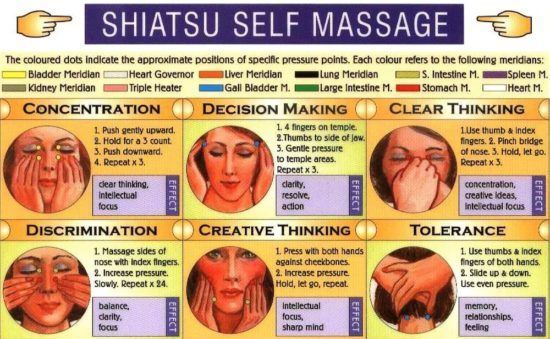 How To Self Massage Using Shiatsu Technique | The WHOot