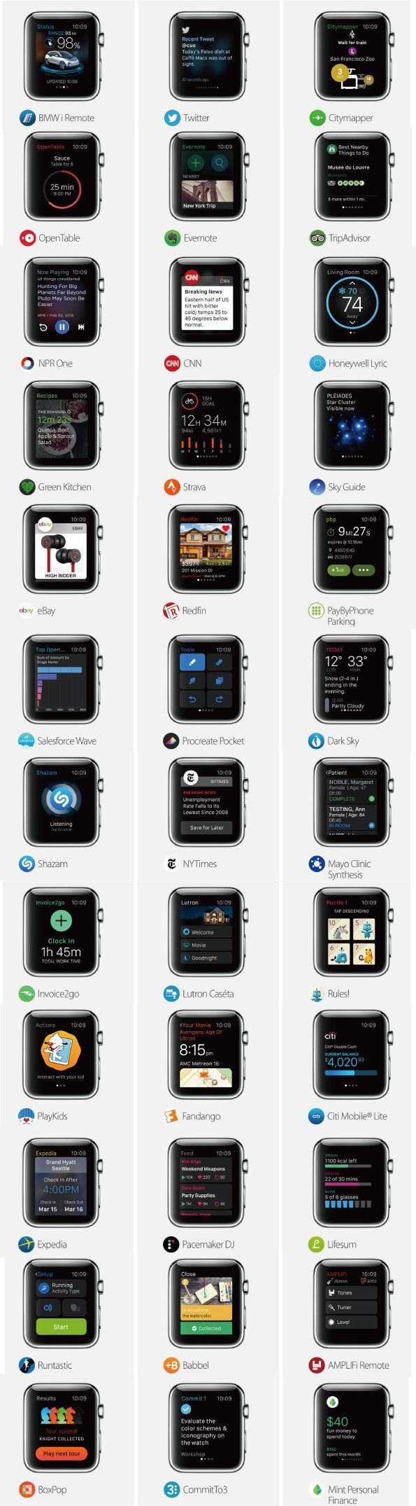 Question1b: The Apple Watch can do many of the things that other Apple products can do but this is compacted into a watch that you can wear. #wearabletech - wittnauer watch, watch deals, unique mens watches *sponsored https://www.pinterest.com/watches_watch/ https://www.pinterest.com/explore/watch/ https://www.pinterest.com/watches_watch/mechanical-watch/ https://www.aliexpress.com/category/1511/watches.html