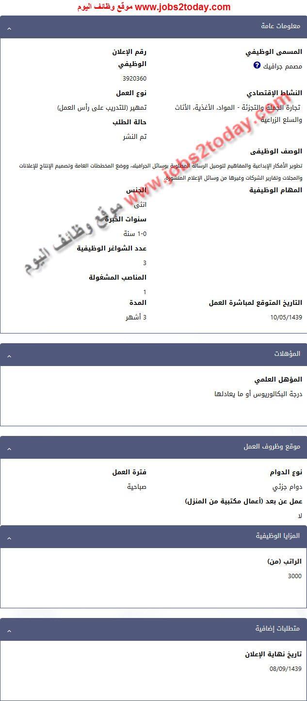 وظيفة مصمم جرافيك الخبر 1439 برنامج طاقات يعلن برنامج طاقات البوابة الوطنية للعمل فى المملكة العربية السعودية فى الخبر المنطقة الشرقية ع Graphic Design Map Job