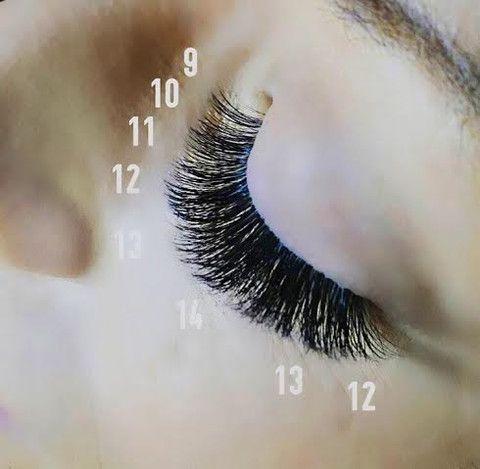 THE ART OF SHAPING THE EYE – Borboleta Beauty - Eyelash Extensions
