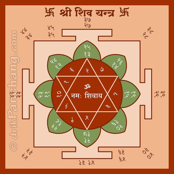 Lord Shiva Yantra