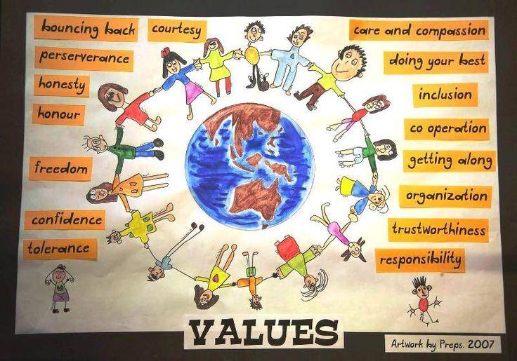 Links to National Framework for Values Education in Australian Schools http://www.valueseducation.edu.au/values/val_national_framework_for_values_education,8757.html