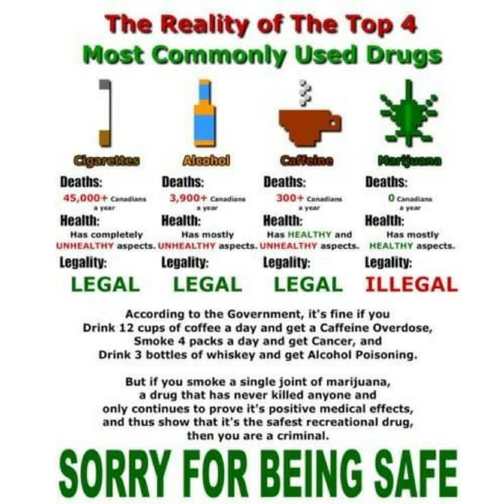 best medical marijuana delivery images cannabis  smoking should be illegal essay pin by bonnie valentine fitzgerald on alcohol vs cannabis vs