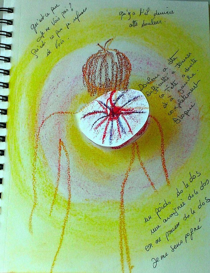 Cette semaine, j'avais un torticolis avec une douleur dans l'épaule droite. Alors, je suis allée m'asseoir à la table avec mon journal pour...