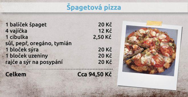Recepty Ládi Hrušky - Špagetová pizza