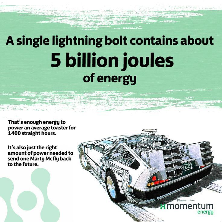 [Spoiler Alert] When Marty is sent back to the future from 1955 to 1985 - how much energy is actually being harnessed? #mythbuster #didyouknow
