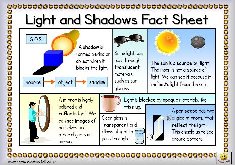 Here's a simple fact sheet on light and shadows. Includes a helpful glossary.
