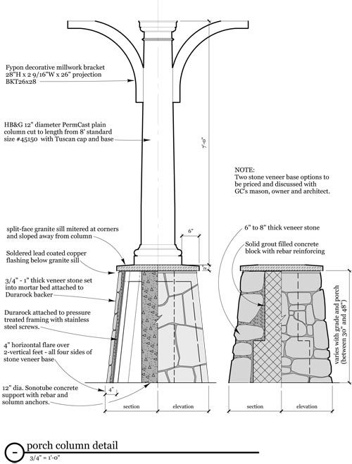 Details Of A Porch Column With Stone Facade