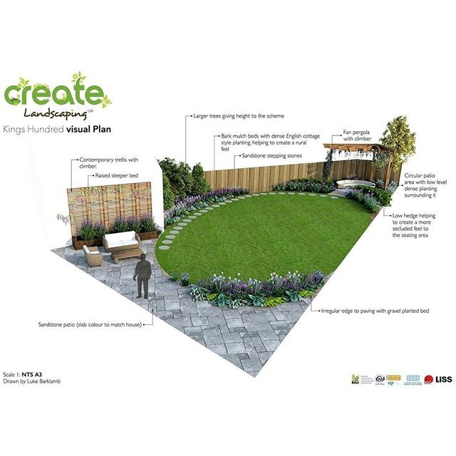 Gardendesign Gardendesigner Landscaping Gardens Design Northamptonshire Drawing Construction